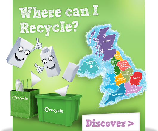 Where to Recycle